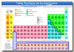 cientficos rusos y estadounidenses se han unido para crear por fin el elemento 117 un elemento qumico superpesado cuyos tomos contienen 117 protones - Tabla Periodica De Los Elementos Quimicos Universitaria